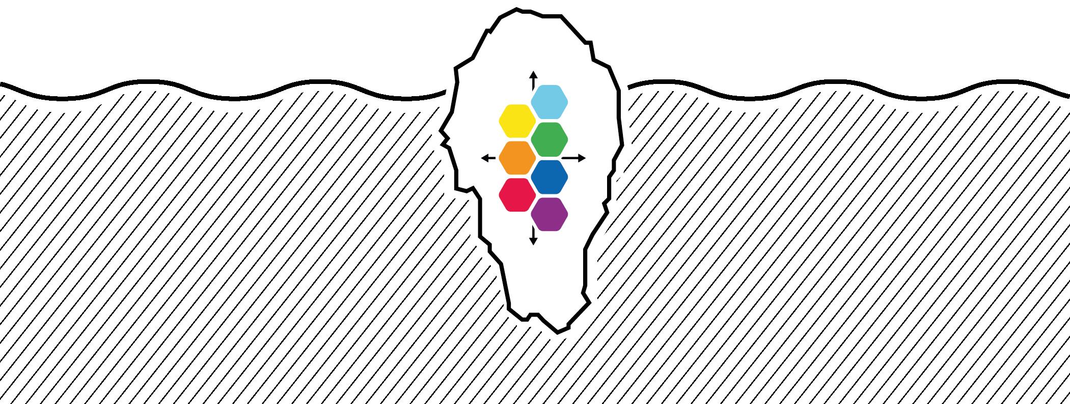 Culture Map - Business Culture Institute - Simon Sagmeister